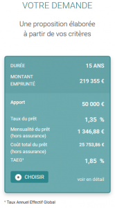 prêt immobilier BforBank