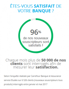 Avis Credit Carrefour