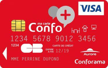 confo+ credit