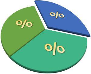 quel est le meilleur taux pour emprunter